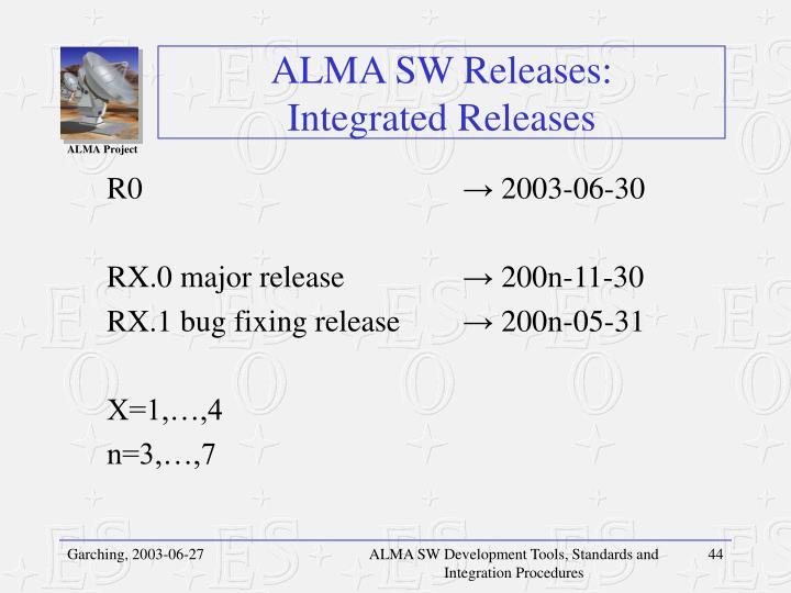 ALMA SW Releases: