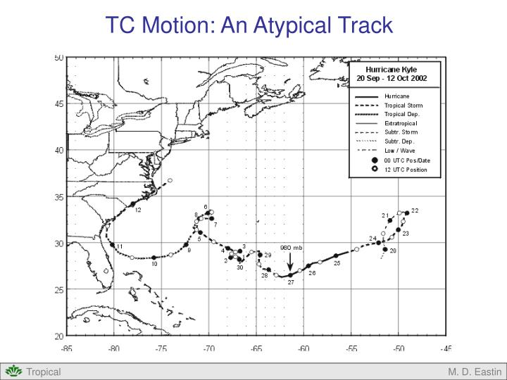 TC Motion: An Atypical Track