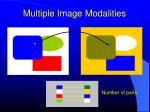 multiple image modalities