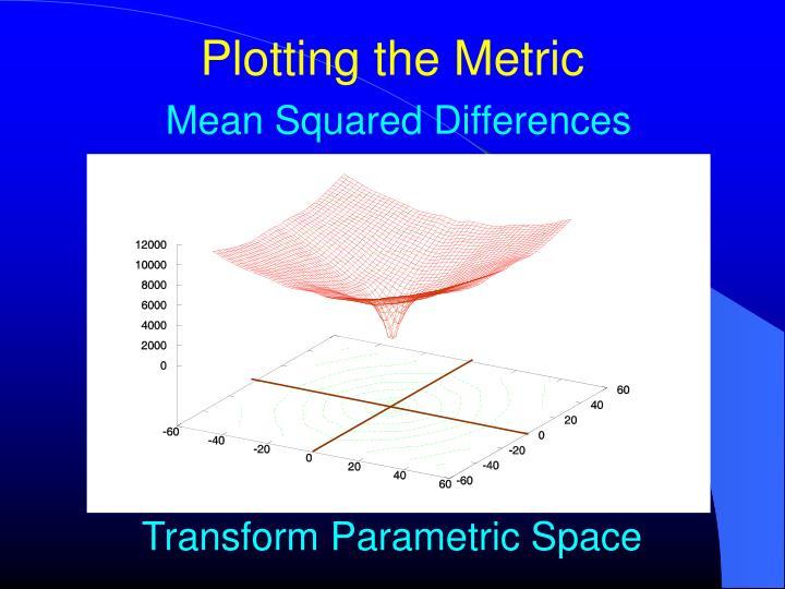 Plotting the Metric
