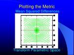 plotting the metric1