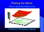 plotting the metric2