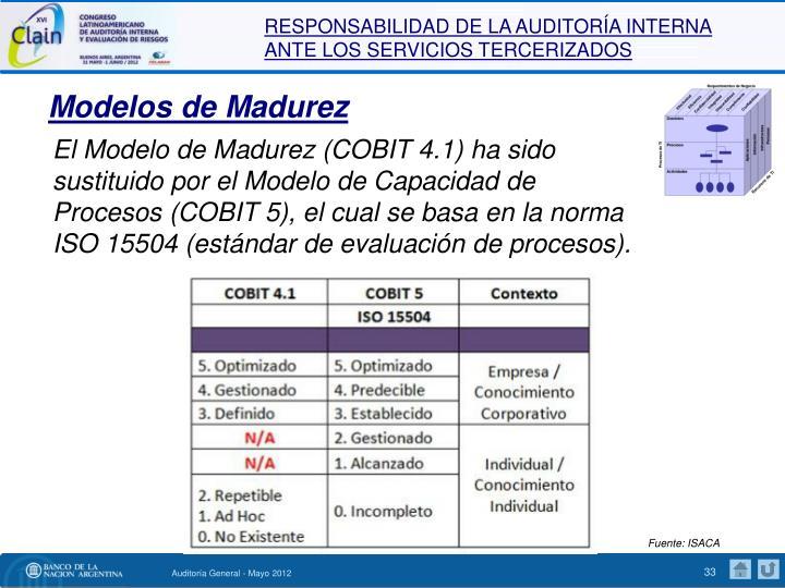 Modelos de Madurez
