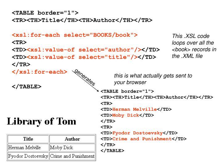 This .XSL code