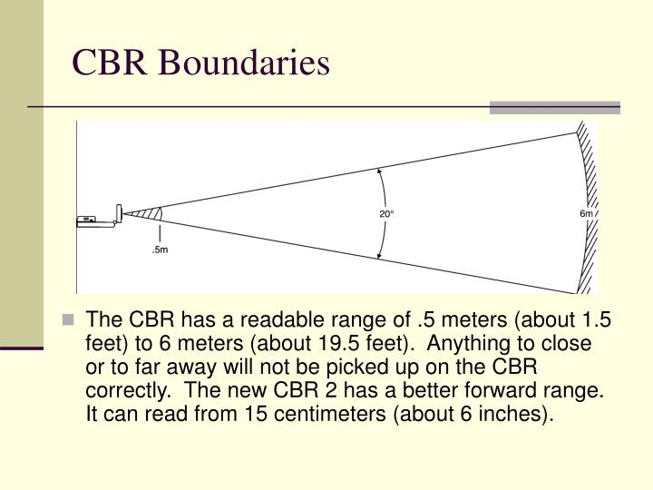 CBR Boundaries