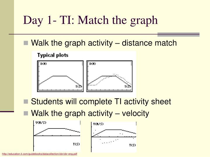 Day 1- TI: Match the graph
