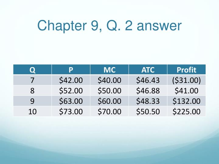Chapter 9, Q. 2 answer