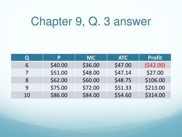 Chapter 9, Q. 3 answer
