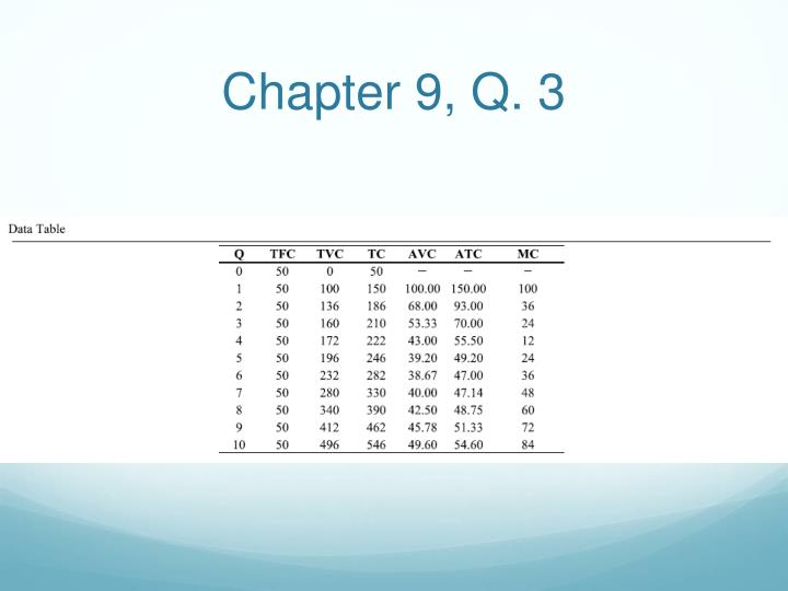Chapter 9, Q. 3