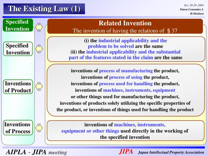 The Existing Law (1)