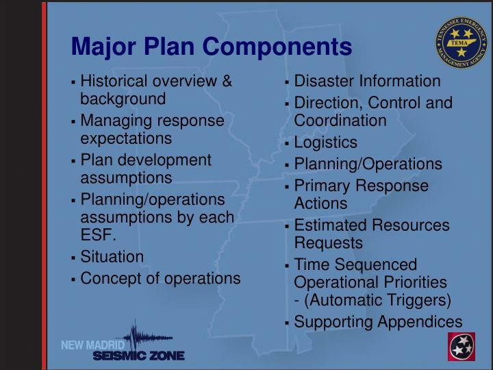 Major Plan Components