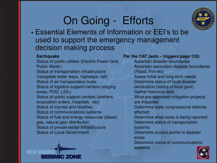 On Going -  Efforts