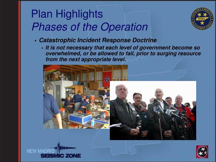 Plan Highlights