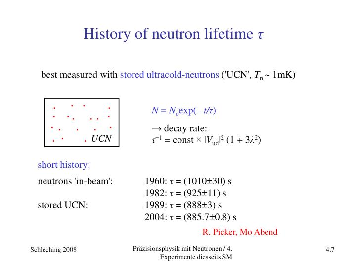 History of neutron lifetime