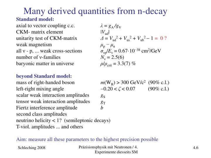 Many derived quantities from n-decay
