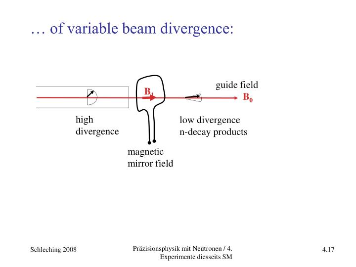 … of variable beam divergence: