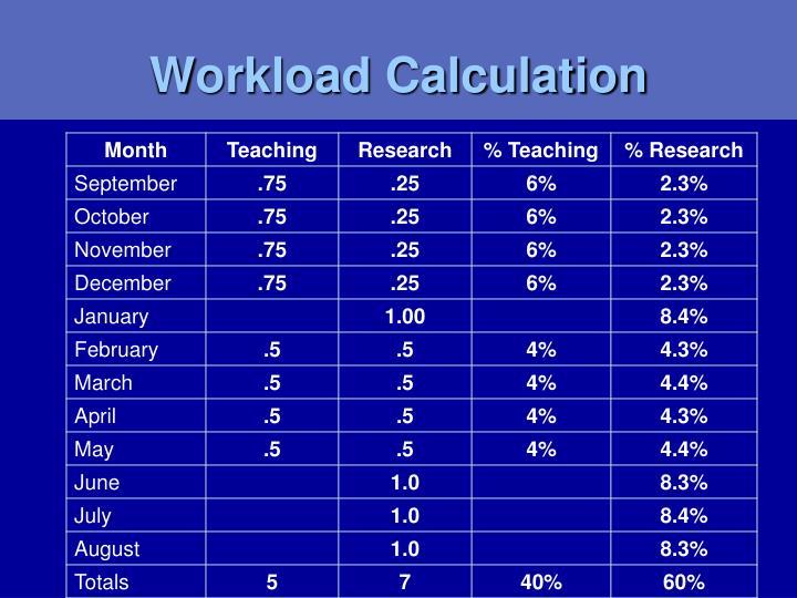 Workload Calculation