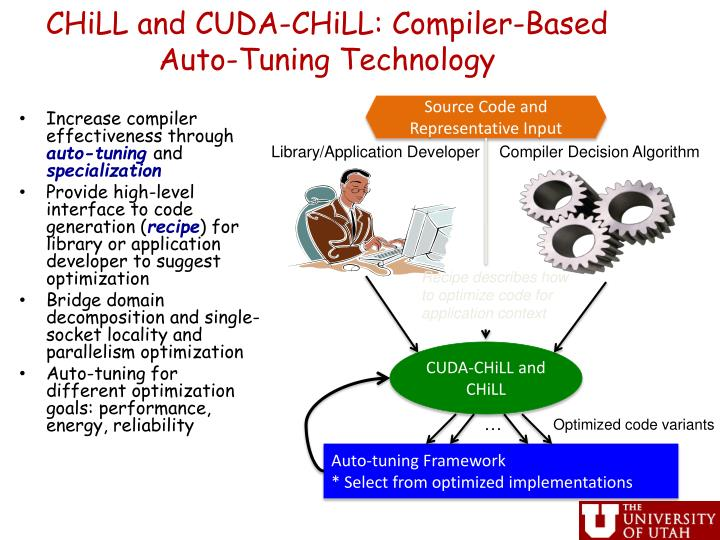 CHiLL and CUDA-CHiLL: Compiler-Based Auto-Tuning Technology