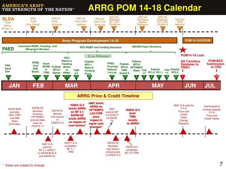 fhtm business presentation 2012 calendar