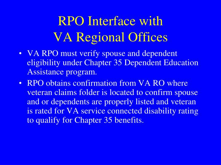 RPO Interface with