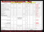 equipment instruments plan