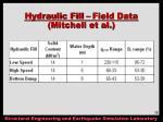 hydraulic fill field data mitchell et al
