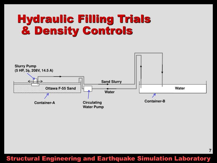 Hydraulic Filling Trials