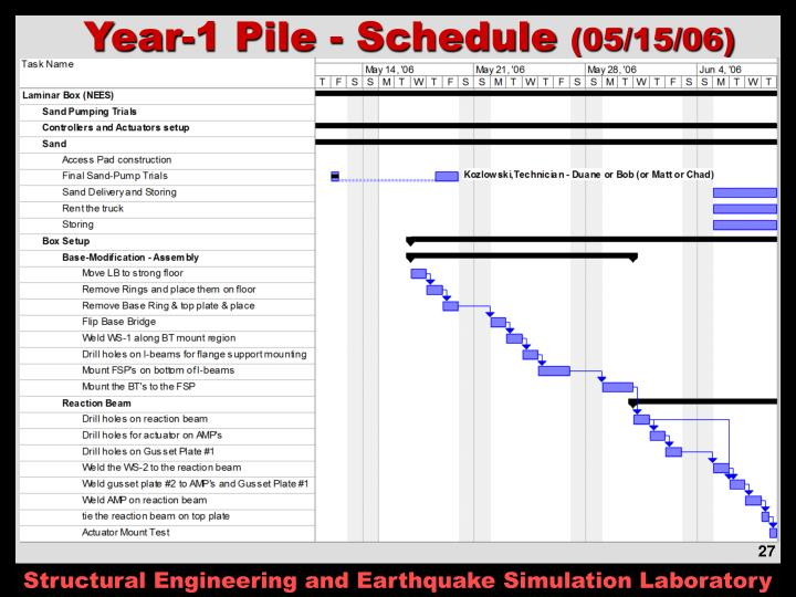 Year-1 Pile - Schedule