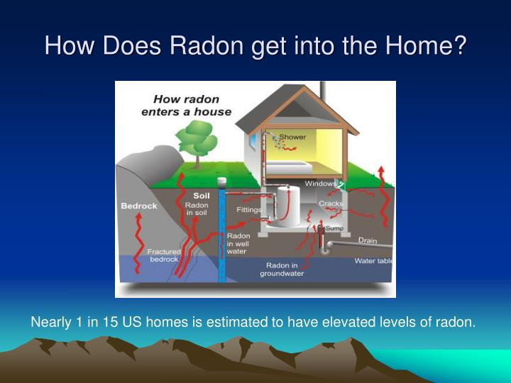 How Does Radon get into the Home?