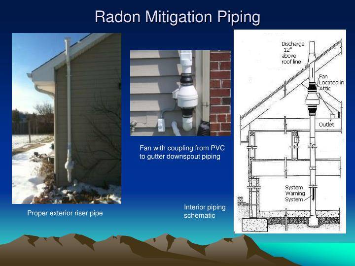Radon Mitigation Piping