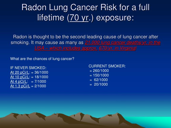 What are the chances of lung cancer?