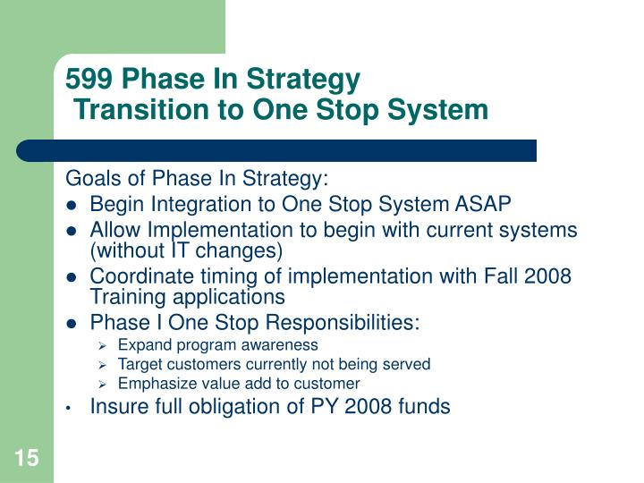 599 Phase In Strategy