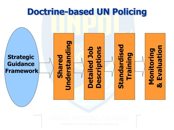 Doctrine-based UN Policing