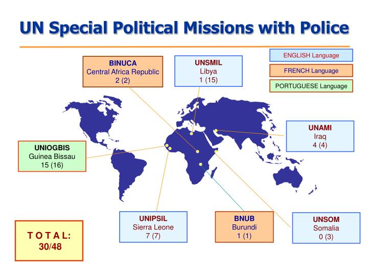 UN Special Political Missions with Police