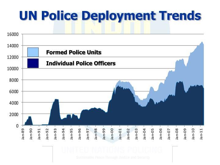 UN Police Deployment Trends