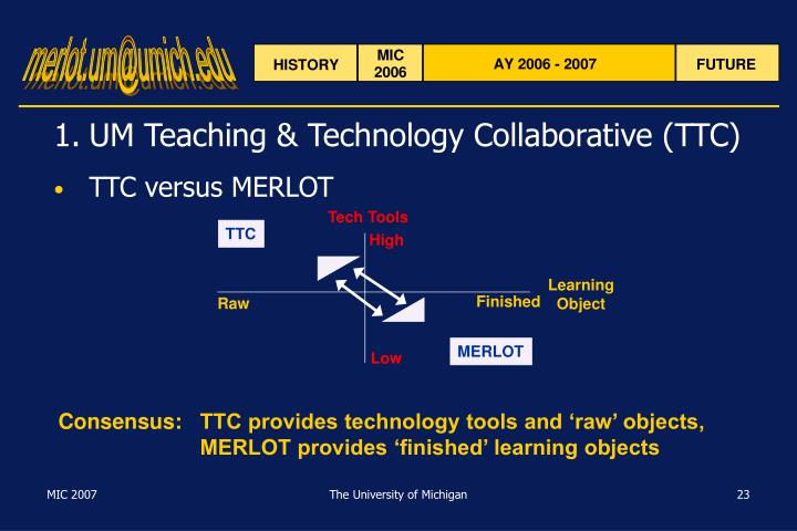 1.	UM Teaching & Technology Collaborative (TTC)