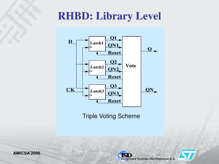 RHBD: Library Level
