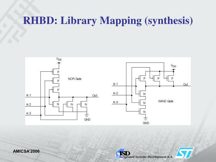 RHBD: Library Mapping (synthesis)