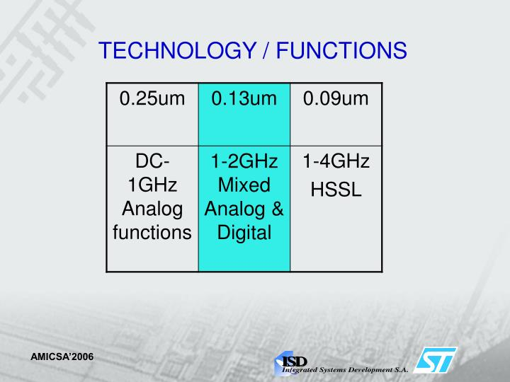 TECHNOLOGY / FUNCTIONS