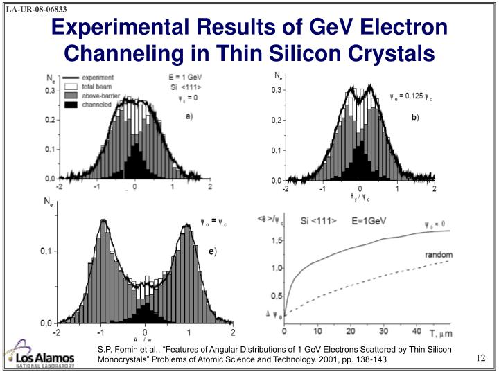 Experimental Results of GeV Electron Channeling in Thin Silicon Crystals