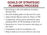 goals of strategic planning process