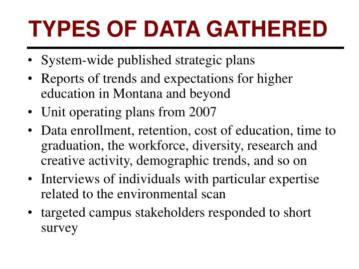 TYPES OF DATA GATHERED