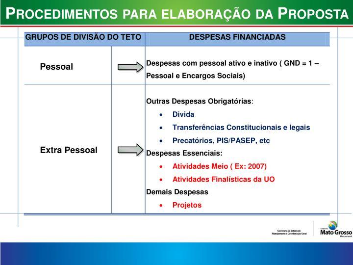 Procedimentos para elaboração da Proposta