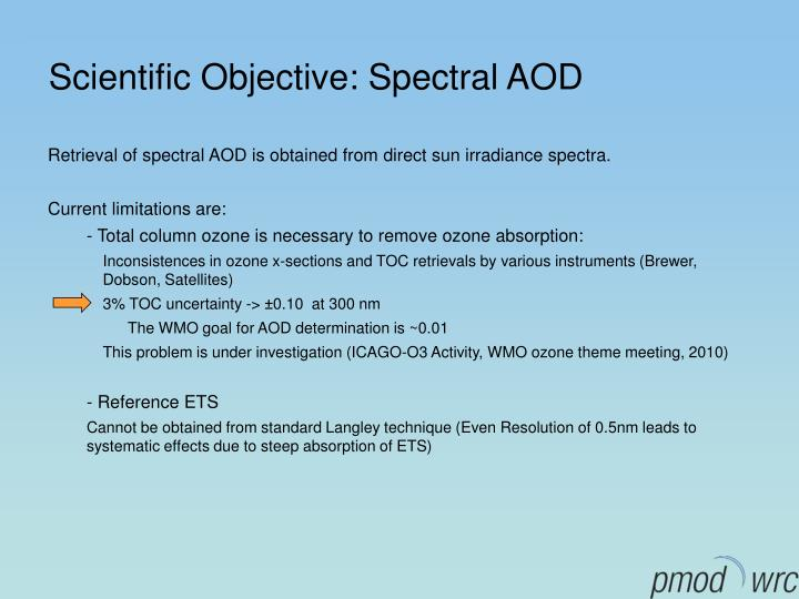 Scientific Objective: Spectral AOD