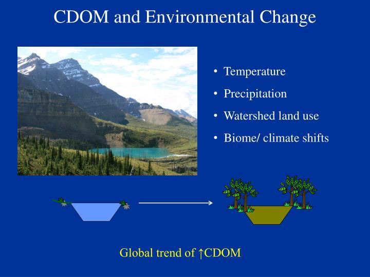 CDOM and Environmental Change