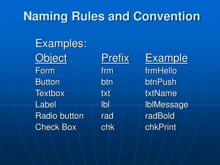 Naming Rules and Convention