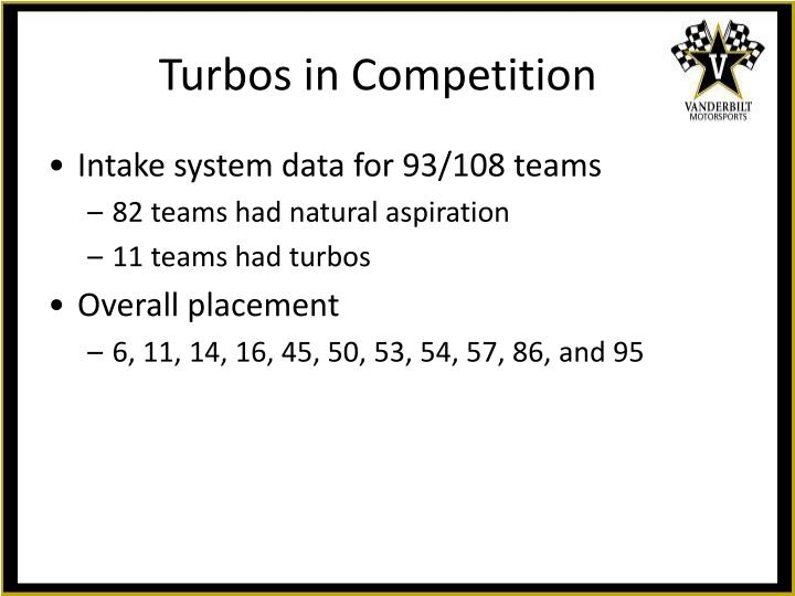 Turbos in Competition
