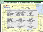 from saybrook il to manchester ia practices
