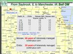 from saybrook il to manchester ia soil om