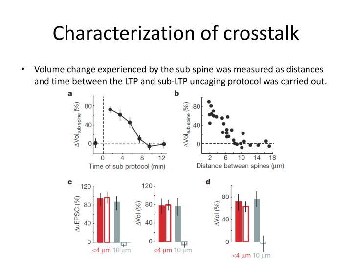 Characterization of crosstalk
